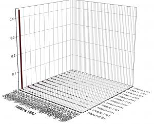 VDJ-gene-usage-analysis-3-300x242