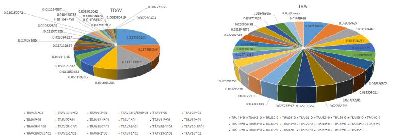 VDJ-gene-usage-analysis-768x271